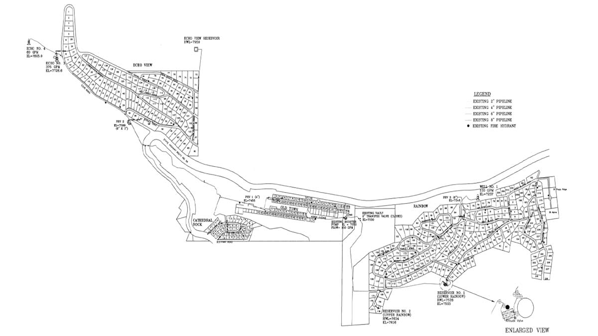 This drawing of the Kyle Canyon water system is described in the content below.
